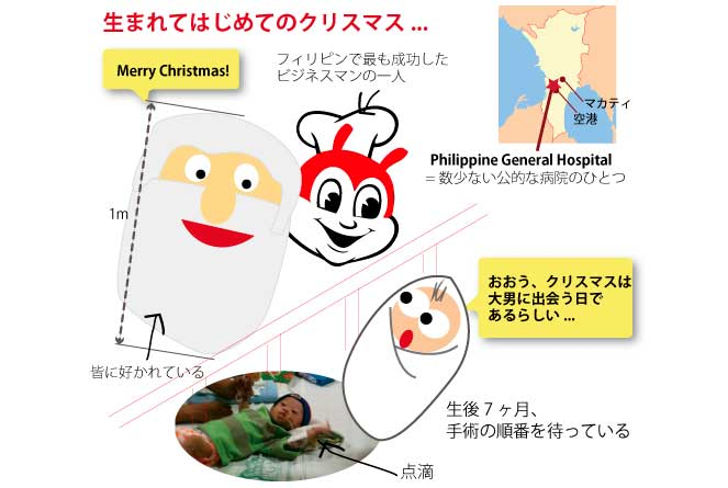 Philippines General Hospitalにてイラスト